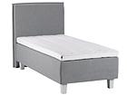 REMfit Comfort-runkosänkypaketti Simple päädyllä 90x200 cm EI-117900