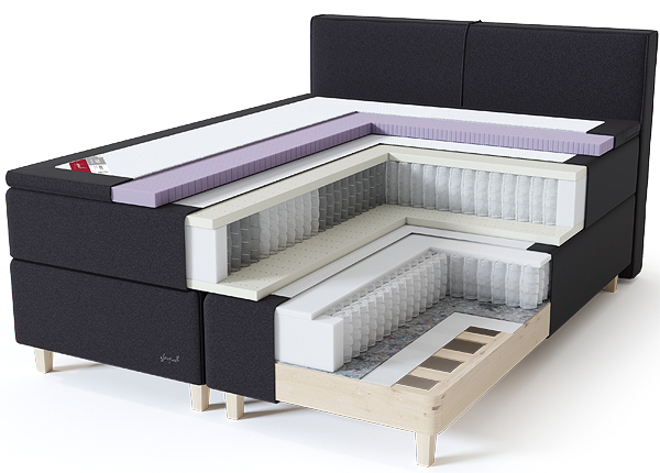 SLEEPWELL BLACK AIR-POCKET jenkkisänky pehmeä/pehmeämpi 180x200 cm SW-133472